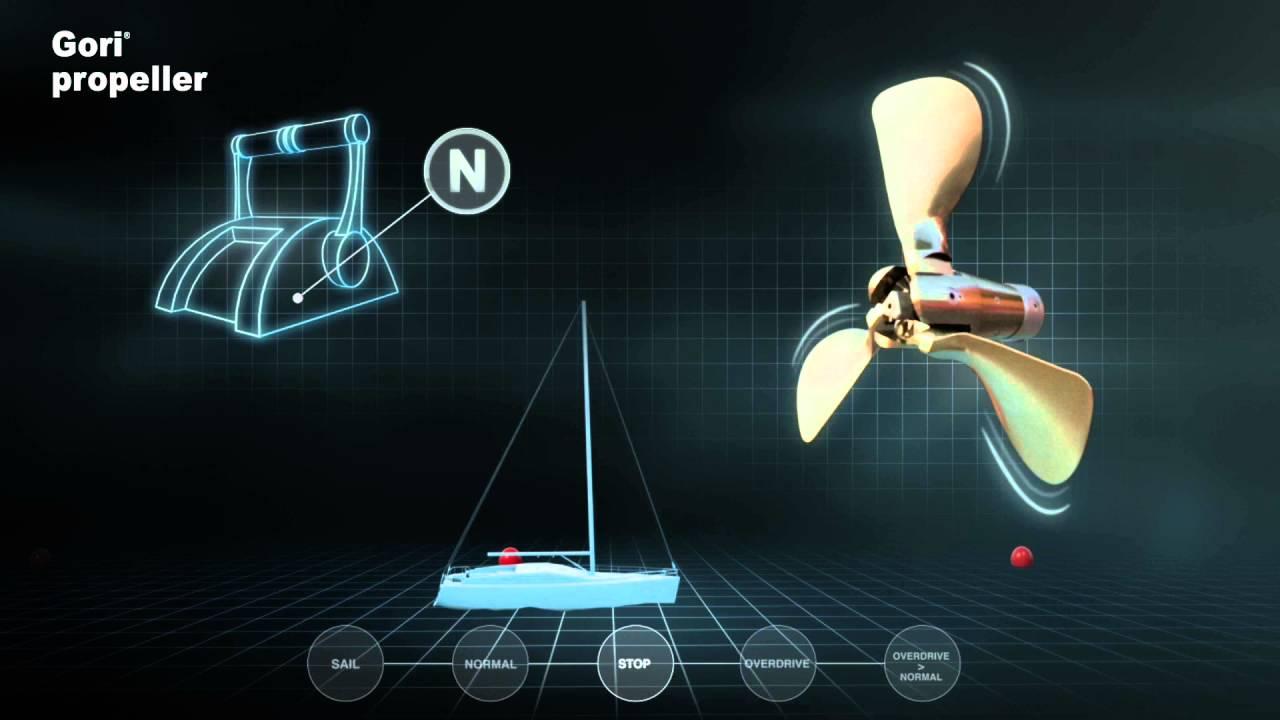 AB Marine - Gori Folding Sailing Propellers 2, 3, 4-Blade Models