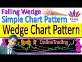 Wedge Chart Pattern On Online Trading (Best Simple Pattern) - In Hindi