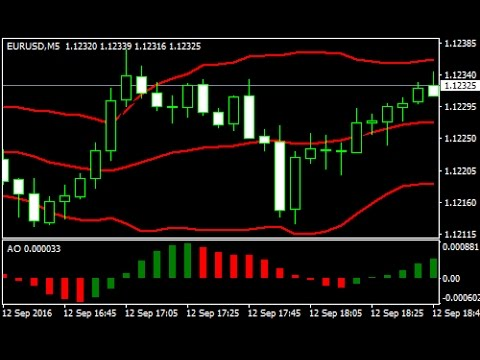 Bollinger Bands And Chaos Awesome Forex Scalping Strategy How To