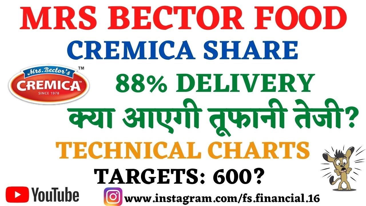 Download MRS BECTOR FOOD SHARE   BECTOR FOOD SHARE   CREMICA SHARE   MULTIBAGGER STOCK   TARGETS: ₹600?