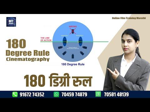 Cinematography - 180 Degree Rule - OFT Marathi