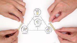Geschäftsmodell-Innovationen