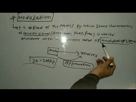 What Is Modulation ? | Modulation In  Hindi | Communication System