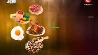 15 неделя фус Сочетание продуктов