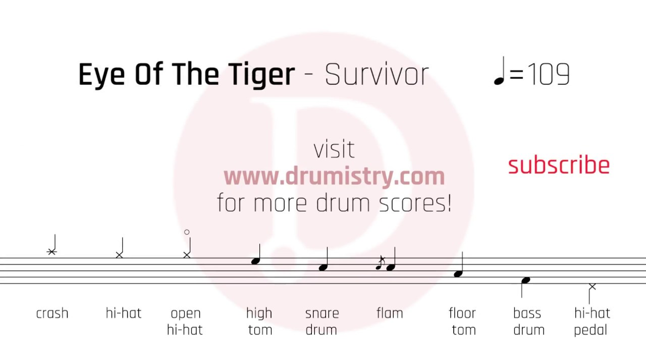 Survivor Eye Of The Tiger Drum Score Youtube