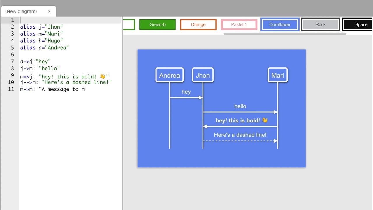 Diagram.codes Studio (Sequence diagram creation) - YouTube