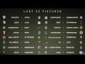 Todos Los Resultados De Los Dieciseisavos De Europa League - Encuentros De Ida