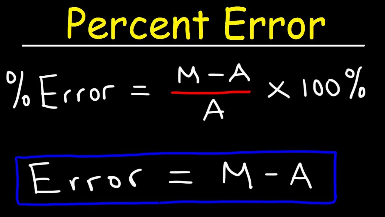 medium resolution of How to Calculate Percentage Error: 7 Steps (with Pictures)