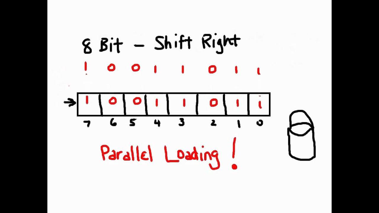 8-bit shift right