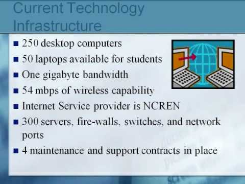 Historic University Library Technology Administrator Overview