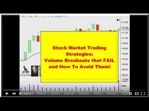 Youtube stock trading strategies