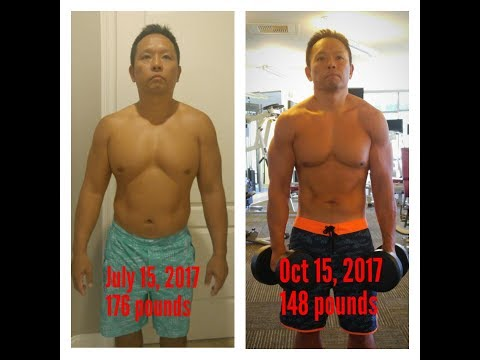 what-i-eat?-one-meal-a-day-(omad)-how-i-lost-30-pounds-w/-intermittent-fasting-(if)-in-90-days