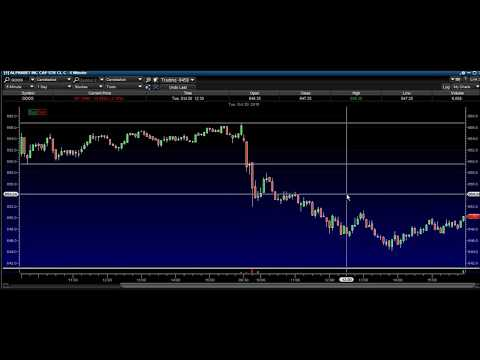 A Simple Day Trading Strategy/PRB