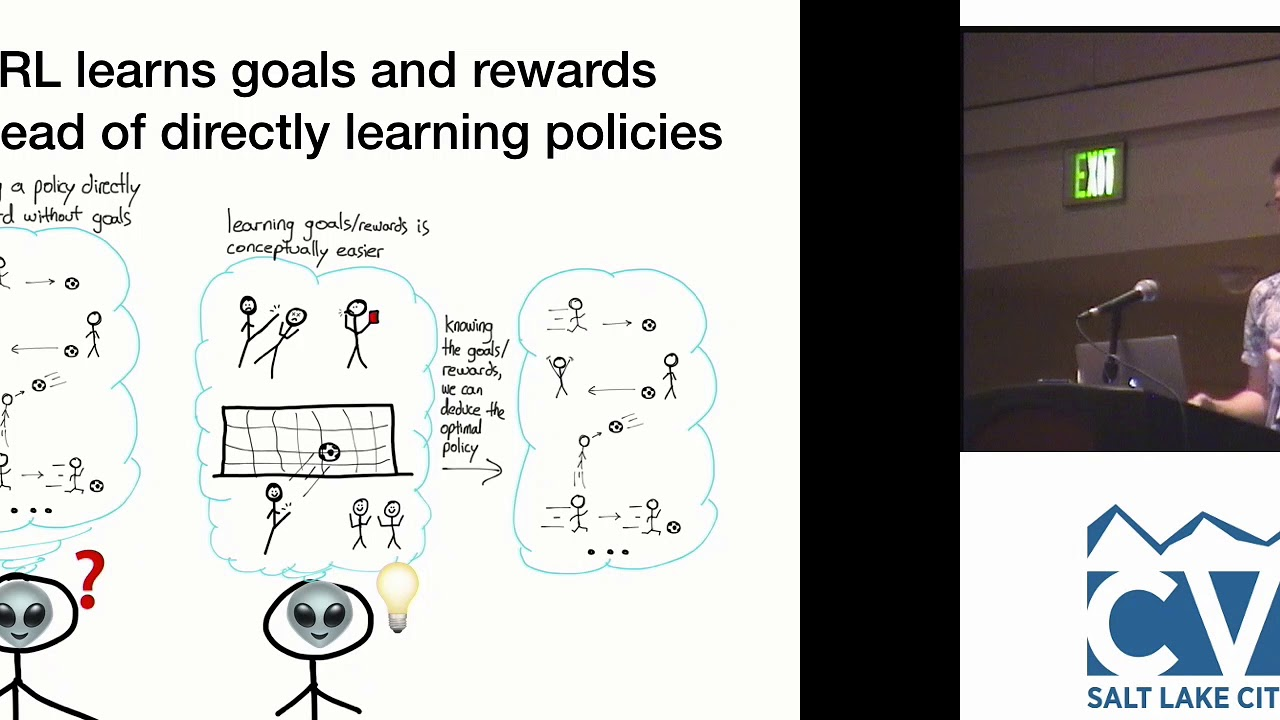 Renforce Learning Cvpr18 Tutorial Inverse Reinforcement Learning For Computer Vision