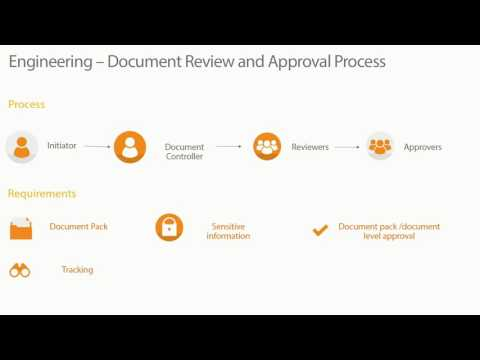 Process Automation with Agility; a Case Study for a Global Oil and Gas Company