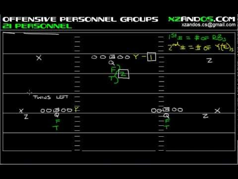 21 Offensive Personnel Group