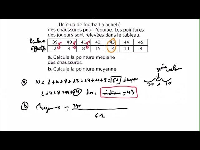 Comment calculer la moyenne et la médiane - EXERCICES MATHS CORRIGÉS