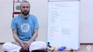 постер к видео Очищение организма в йоге