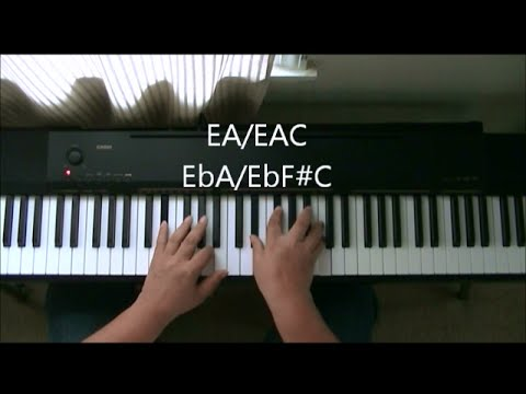 Here and Now Piano Tutorial (Key of G) by Luther Vandross