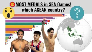 Overall medal tally in every SEA Games (1959-2019)