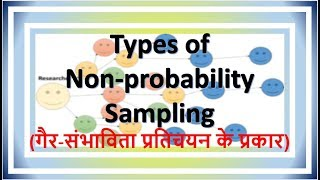 lecture- 25 || Types of Non-Probability Sampling