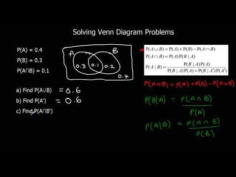Solving Venn Diagram Problems Youtube