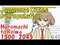 Japanese Cities By Population (1500-2045) Muromachi To Reiwa
