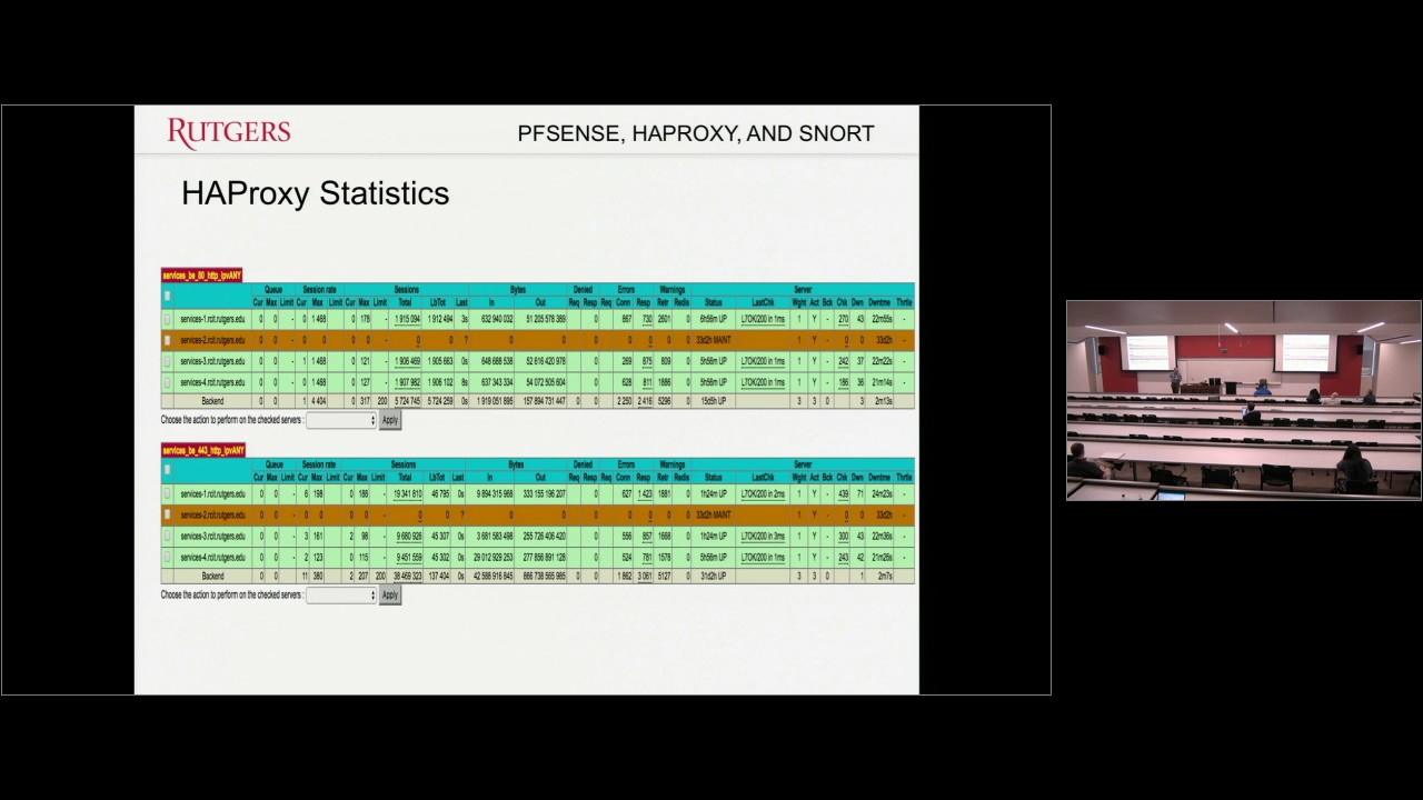 CALIcon17 pfSense, HaProxy, and Snort Speeding up the mobile web with AMP  and HTTP 2 001