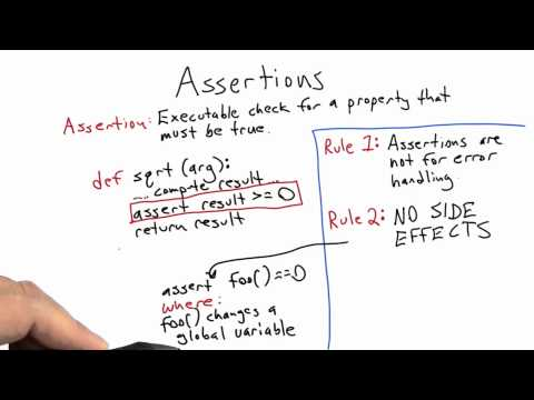 Assertions - Software Testing