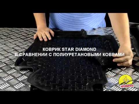 Сравнение резиновых и полиуретановых ковриков в салон (Avtoradosti.com.ua)