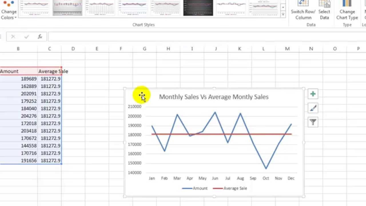 Excel lesson comparison chart to compare monthly sale vs average also rh youtube