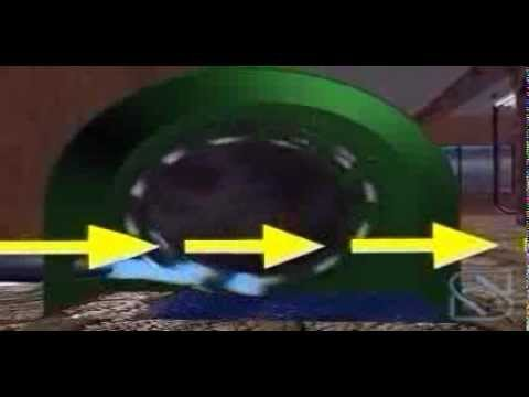 working principle of hydro electric power plant (MUHAMMED MUHAIS)