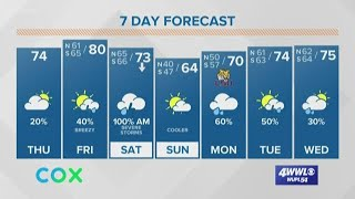 New Orleans Afternoon Forecast: mostly cloudy, breezy and warmer today