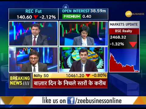 Watch to know how market performed on February 16, 2018