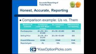 Understanding Accurate Option Trading Results: Apples vs. Oranges