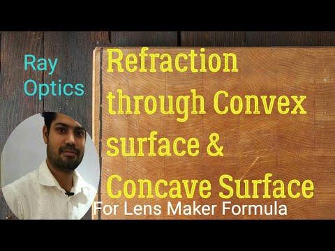 Ray Optics #2 l Refraction through convex surface & Concave l lens maker formula l torque institute