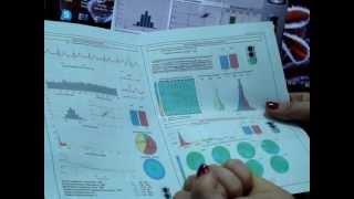 Как продавать БАДы через диагностику(, 2013-07-29T22:34:20.000Z)