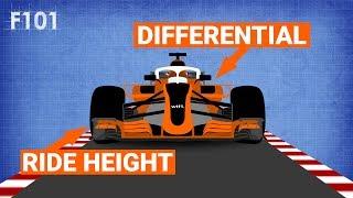 How Do Setups Work On An F1 Car?