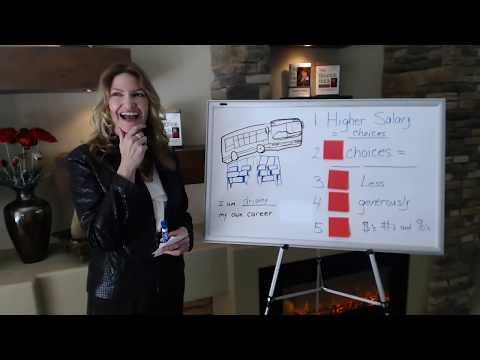 "Career Coach Sherri Thomas ""5 Ways to Take More Control in Your Career"""