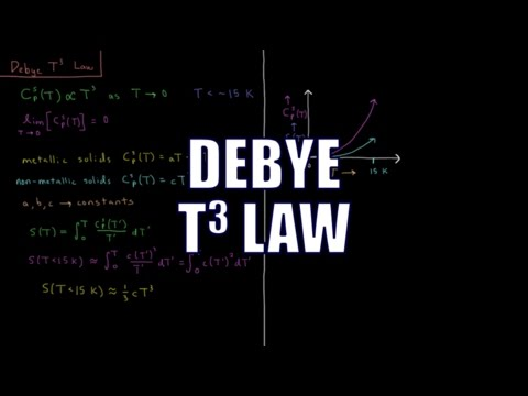 Chemical Thermodynamics 5.5 - Debye T3 Law