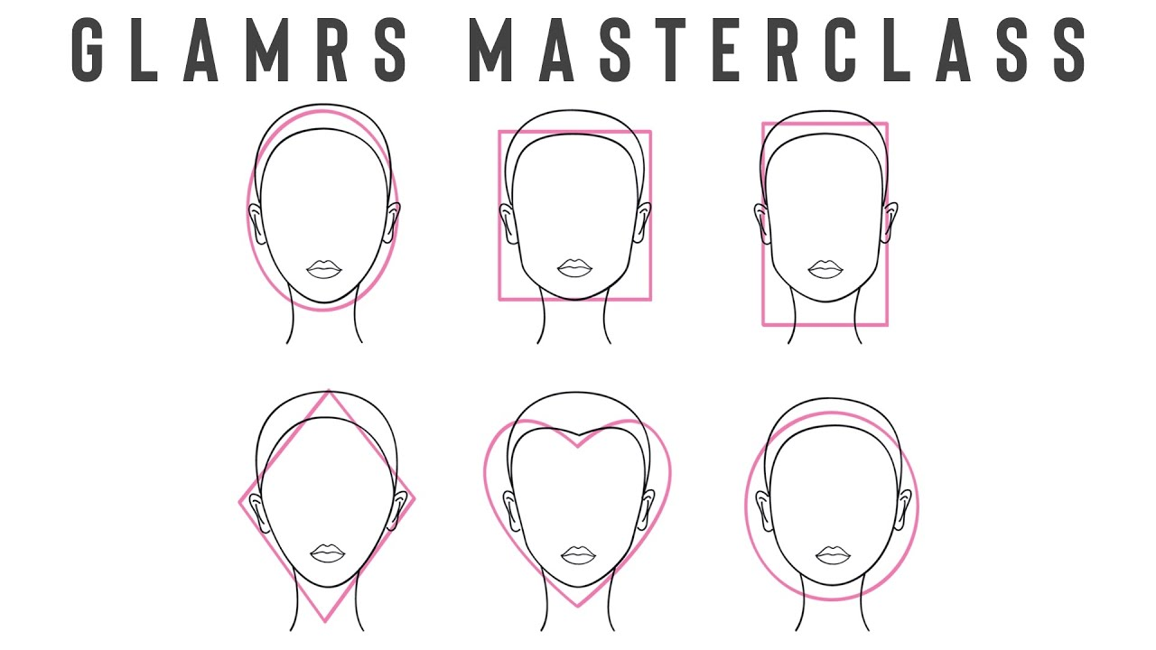 How To Find Your Exact Face Shape & Makeup Tips For It  Glamrs Masterclass  With Pallavi Symons