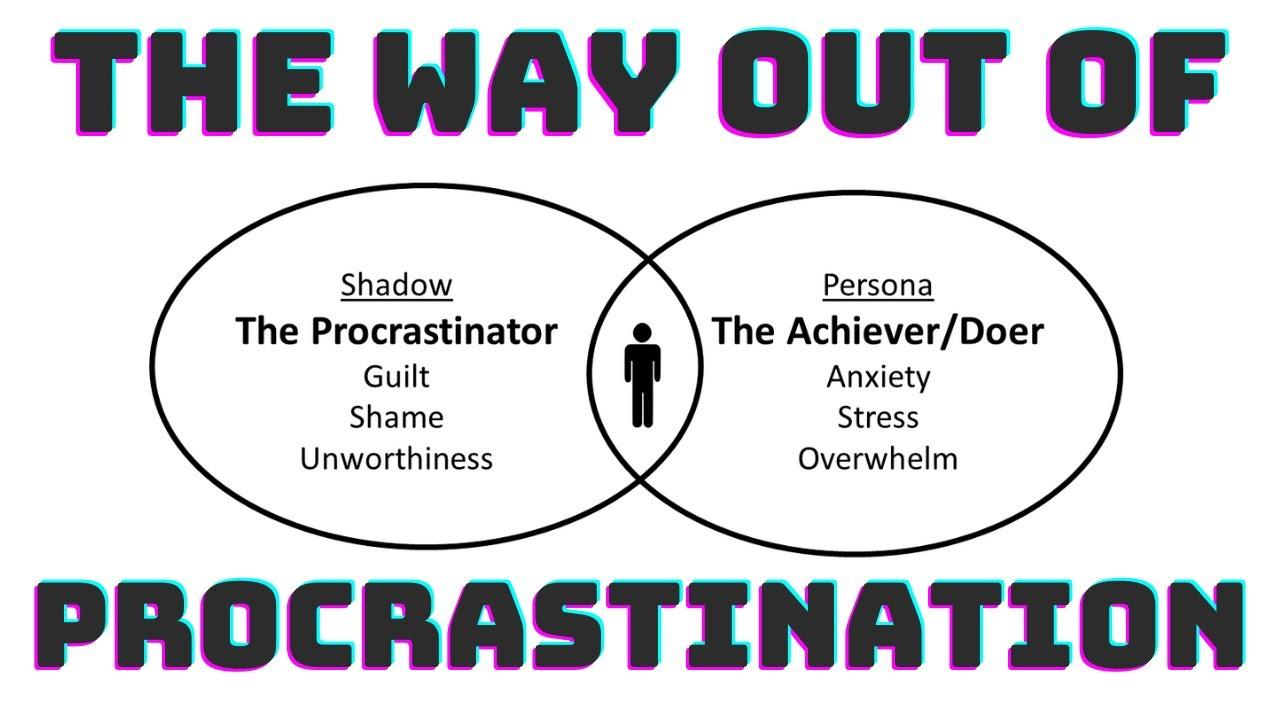 The Procrastination Trap is Easy to Overcome
