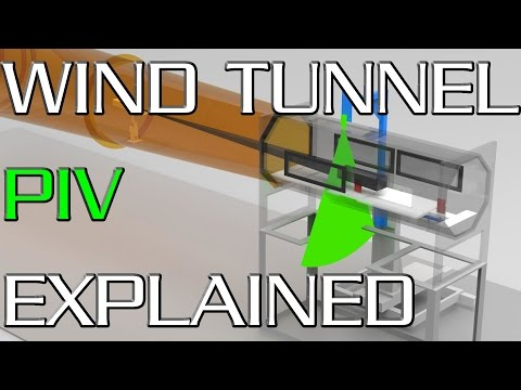 Particle Image Velocimetry (PIV) Explained - How do we see airflow in wind tunnels?