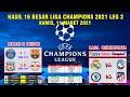 Hasil Liga Champion Tadi Malam 16 Besar Leg 2 ~ PSG VS Barcelona UEFA Champions League 2021