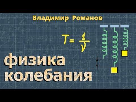 физика КОЛЕБАНИЯ решение задач 9 класс