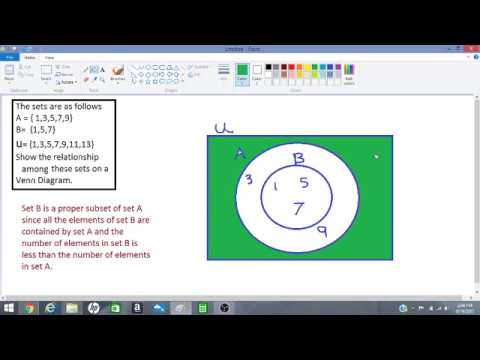 Venn Diagrams And Proper Subsets Youtube