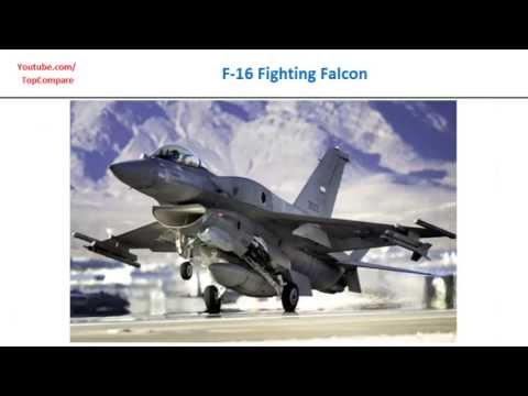 F-16 Fighting Falcon Vs Saab JAS 39 Gripen, Fighter Jet specifications