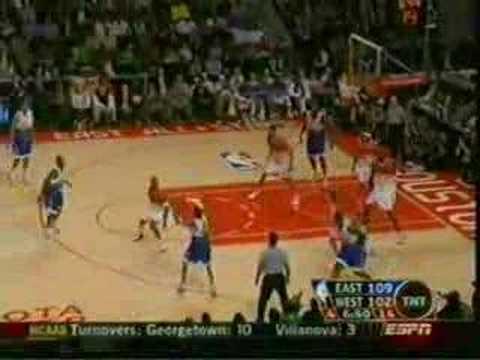 NBA Allstar Game 2006 Part 2