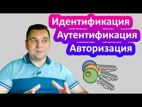 Идентификация, аутентификация и авторизация простыми словами
