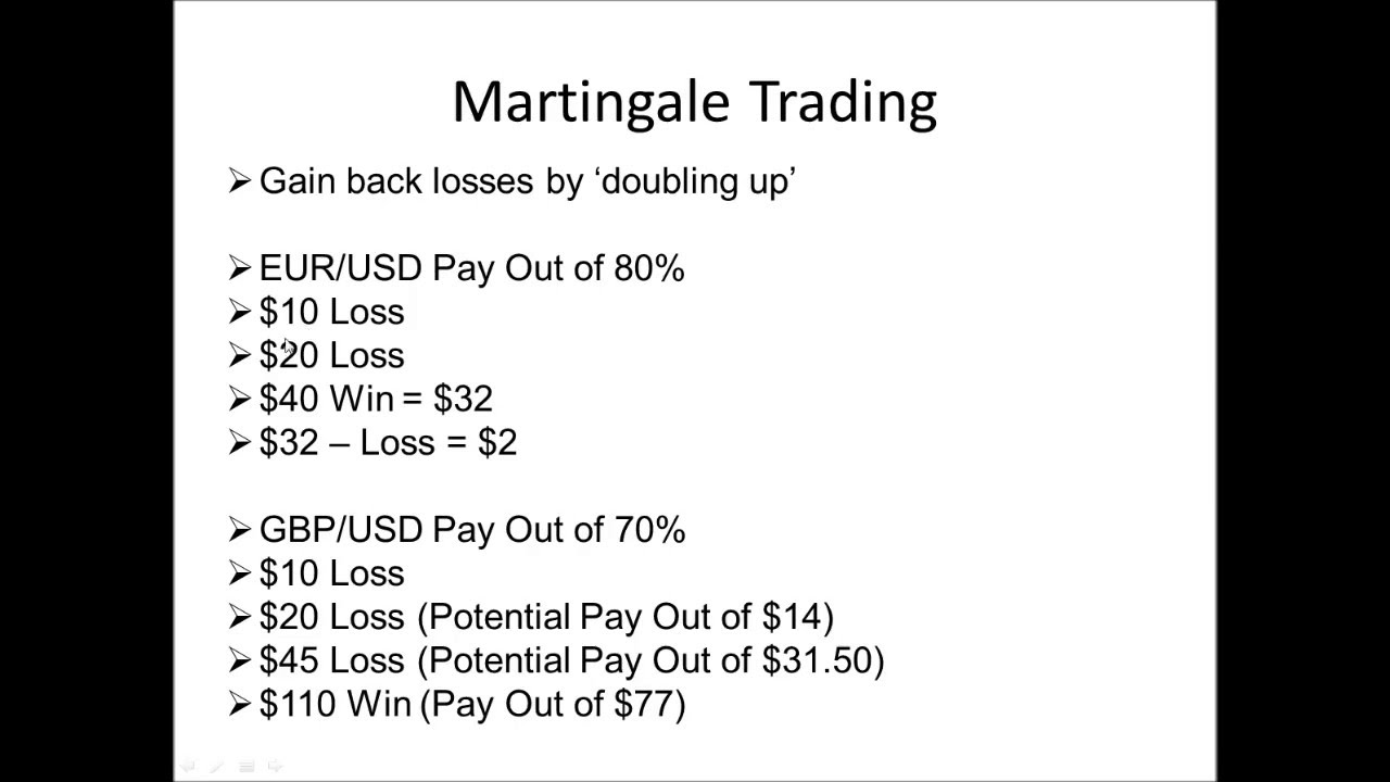 Martingale in binary options